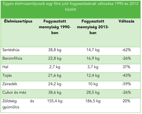 élelmiszertípusok_90_13
