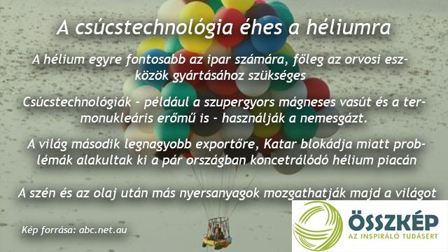 A csúcstechnológia éhes a héliumra