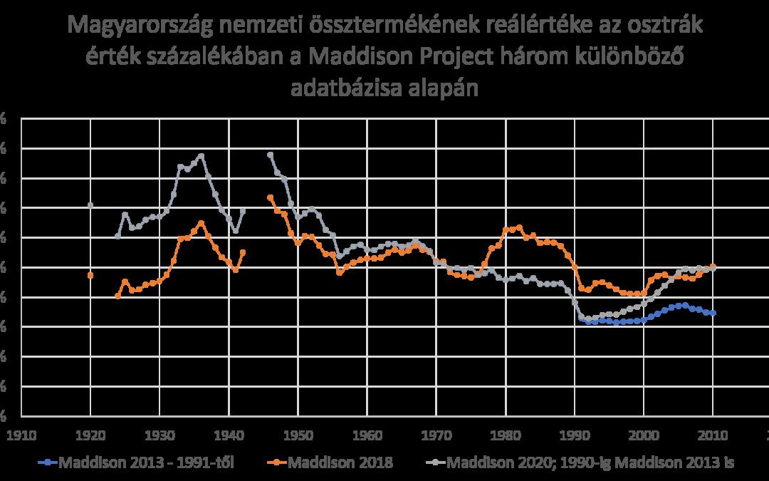 Még sincs magyar csoda – Megváltozott a gazdaságtörténet központi adatbázisának módszertana